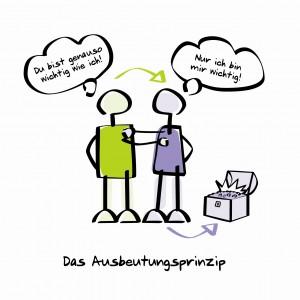 Ausbeutungsprinzip_einzeln