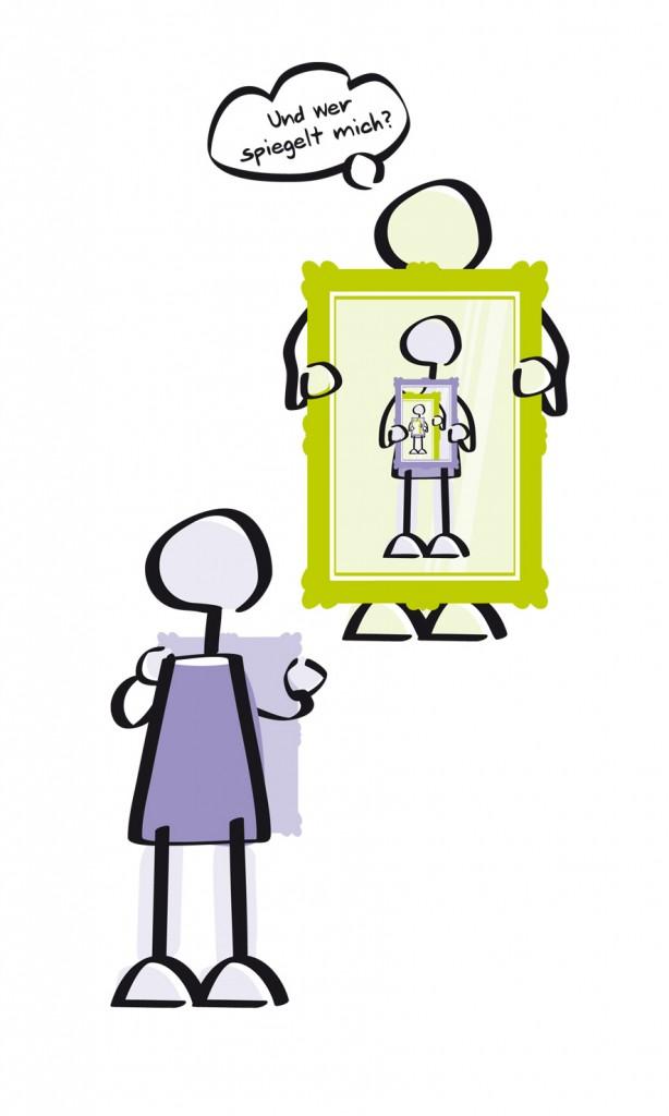 Spiegeln